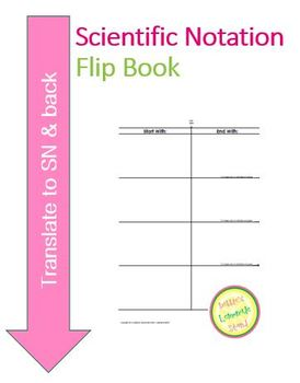 Scientific to Standard Notation... and back!  Flip Book