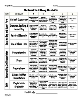 Scientist Bag Rubric and Forms
