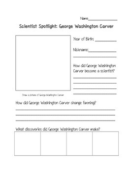 Scientist Spotlight: George Washington Carver and Alexande