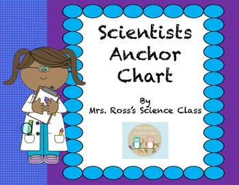 Scientists Notebook Anchor Chart