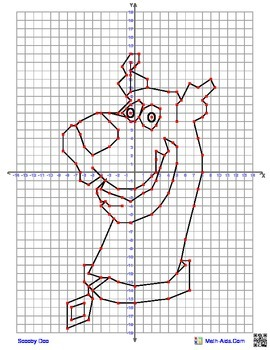 Scooby Doo Coordinate Graphing Picture