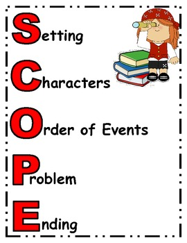Scope Poster for Summarizing