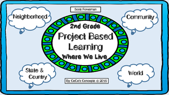 S. Foresman 2nd Grade PROJECT BASED LEARNING Unit 1- Where