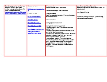 Scott Foresman Lesson Plans Week One, Chapter 1, 1-1 through 1-5