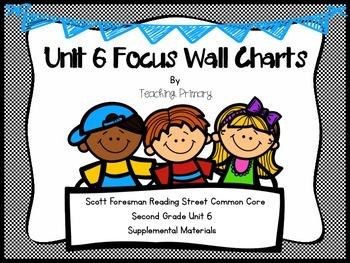 Reading Street Common Core Unit 6 Focus Wall Second Grade