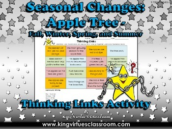 Seasonal Changes: Apple Tree - Summer Fall Winter Spring T
