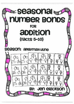 Seasonal Number Bonds for Addition (5-10):  APRIL/MAY/JUNE