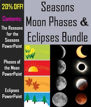 Seasons, Phases of the Moon, & Eclipses PowerPoint Bundle: