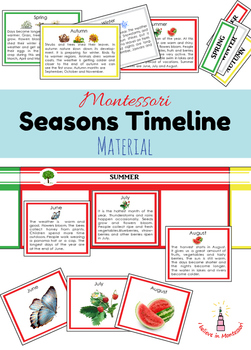Seasons and Months Montessori Timeline Cards / Line of the Year