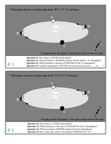 Seasons and Planetary Orbits SURFFDOGGY