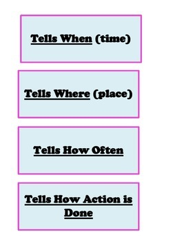 Second Grade Adverbs Sorting Activity