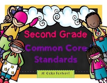 Second Grade Common Core Math Posters