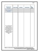2nd Grade Common Core Standards ELA Lesson Plan Charts Por