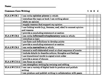 Second Grade Common Core Writing Assessment Checklist