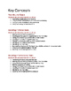 Second Grade Curriculum Overview