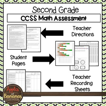 Second Grade Math Review: Common Core Tasks For Each Standard