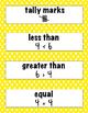 Second Grade Math Vocabulary (Bilingual)