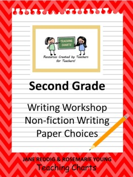 Second Grade Non-Fiction Writing Paper (Lucy Calkins Inspired)