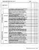 Second Grade Reading Checklists- Level G-O (Bundle)
