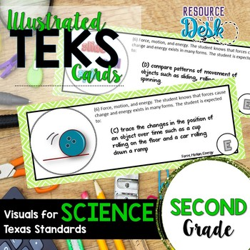 Second Grade SCIENCE TEKS - Illustrated and Organized Obje