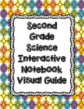 Second Grade Science Interactive Notebook Visual Guide
