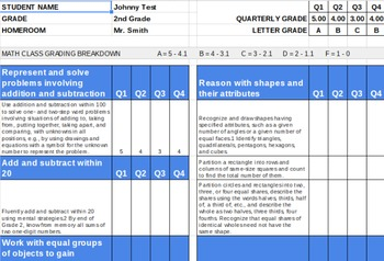 2nd Grade Standards Based Math Report Card