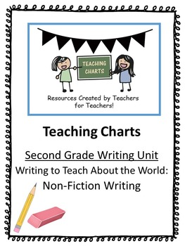 Second Grade Non-Fiction Writing Curriculum (Lucy Calkins