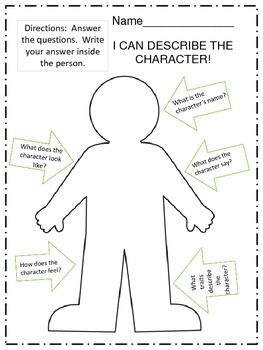 Second Grade common core posters and graphic organizers