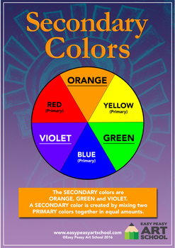 Secondary Color Wheel Printable Poster (U.S English)