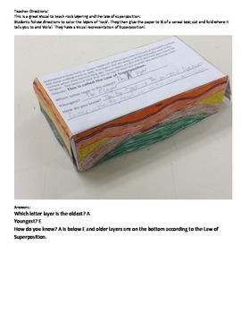 Sedimentary Rock Layers/ Law of Superposition Interactive