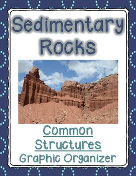 Sedimentary Rocks: Common Structures Graphic Organizer (In