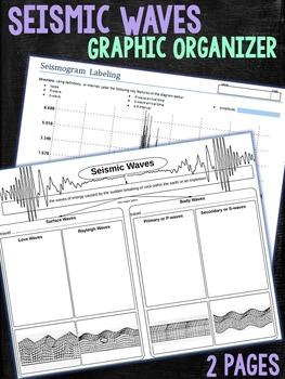 Seismic Earthquake Waves Graphic Organizer