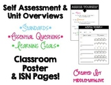 Self Assessment for ISN - Standards, Essential Questions a