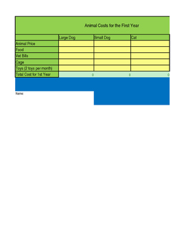 Self-Calculating Worksheet-Animal Costs in 1st Year