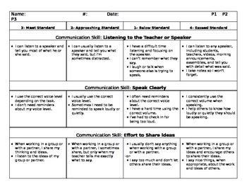 Self-Evaluation Report Card Goals for Student-led Parent T