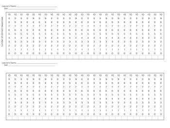 Self Graphing Data Sheet