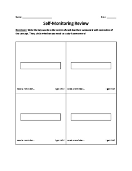 Self-Monitoring Review