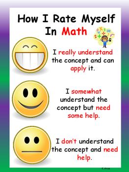 Self-assessment Math Anchor Chart