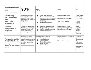 Self-assessment rubric for painting