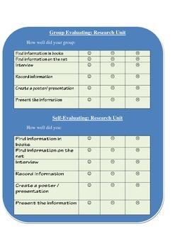 Self-evaluation table