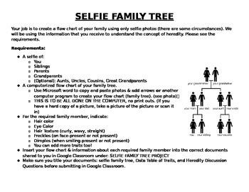 Selfie Family Tree of Heredity & Genetic Traits