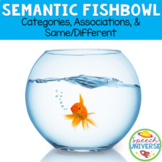 Semantic Fishbowl- Categories, Associations, and Same/Different