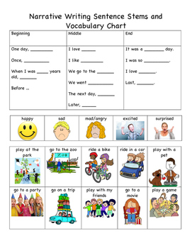 Sentence Stems, Structure, and Writing Templates - Opinion