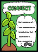 Sentence Stems for Reading Strategies { Posters }