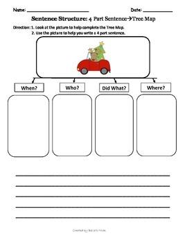Sentence Structure: 4 Part Sentence/Tree Map