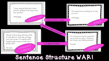 Sentence Structure Review Games with YA Novels