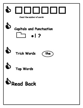 Sentence Writing Checklist