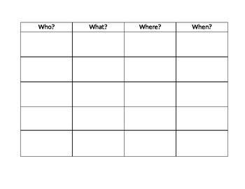 Sentence building chart