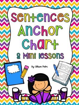 Sentences Anchor Chart {& Mini Lessons}