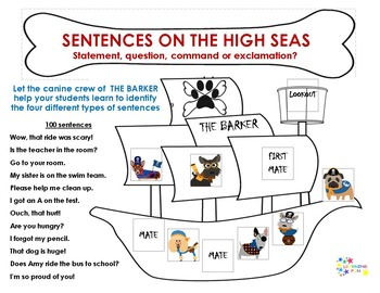 Sentences on the High Seas - Statement, Question, Command,